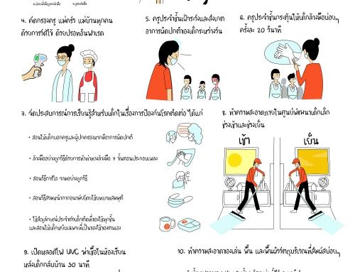 10 มาตรการประจำวัน ป้องกัน COVID – 19 ในศูนย์พัฒนาเด็กเล็ก